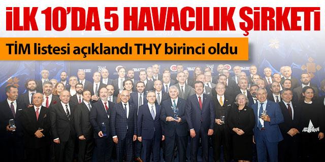Türkiye'nin 500 hizmet ihracatçısı belli oldu