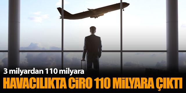 Havacılıkta ciro 110 milyar çıktı