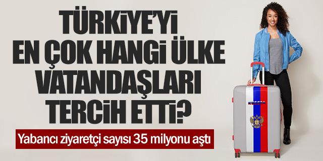 Türkiye'yi en çok hangi ülke vatandaşları ziyaret etti?